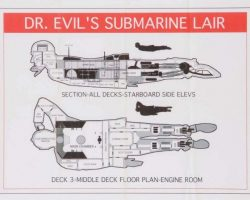 Submarine Lair map – Austin Powers in Goldmember