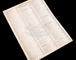 Back To The Future – Lou's Phonebook Page with Doc's Address