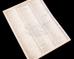 Back To The Future – Lous Phonebook Page with Docs Address